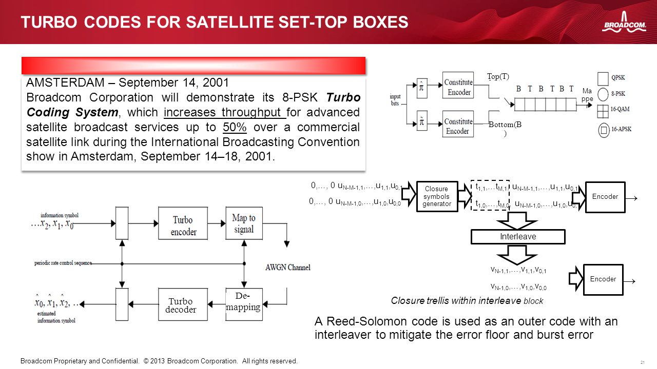 Turbo codes for satellite set-top boxes