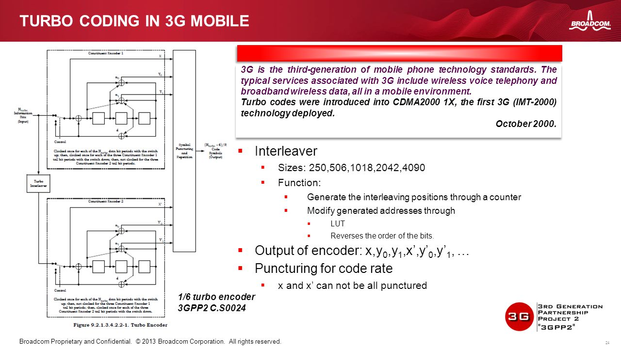 Turbo coding in 3G mobile