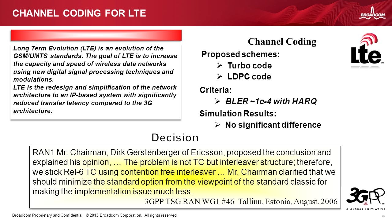 Decision Channel coding for LTE Channel Coding Proposed schemes: