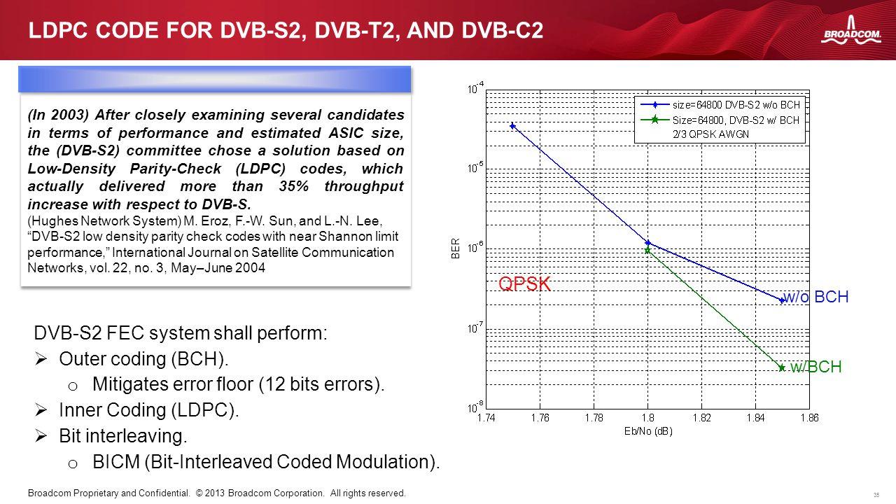 LDPC code for DVB-S2, DVB-T2, and DVB-C2