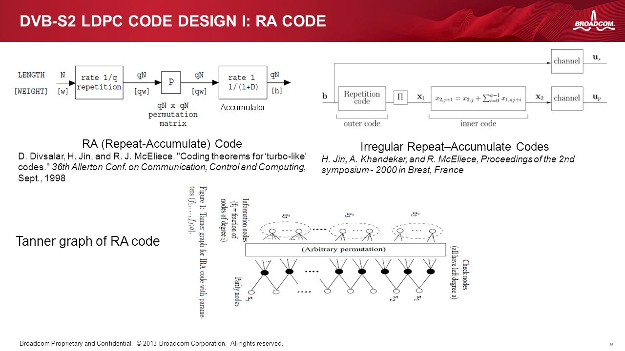 DVB-S2 LDPC code design I: RA code