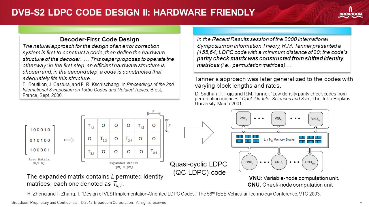 DVB-S2 LDPC code design II: hardware friendly
