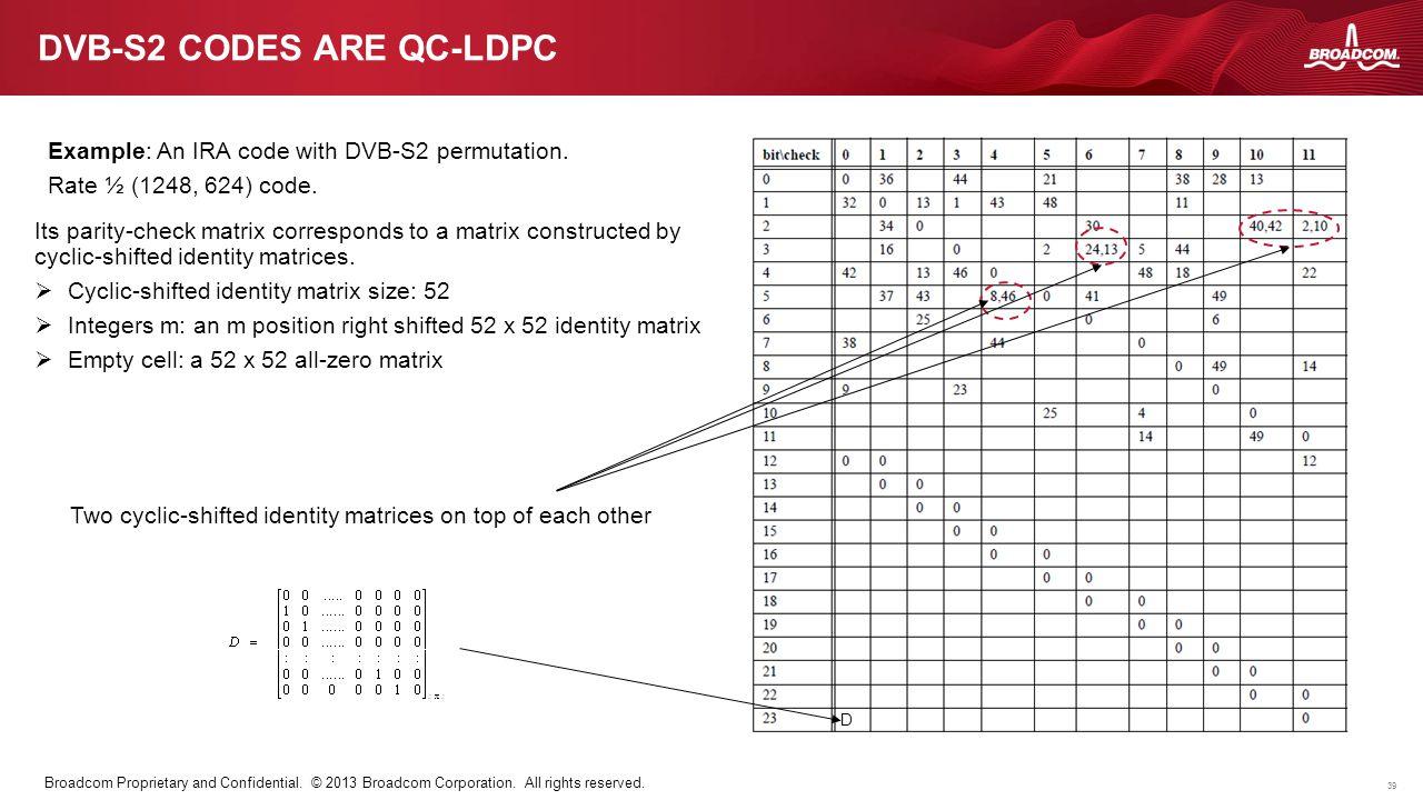 DVB-S2 codes are QC-LDPC