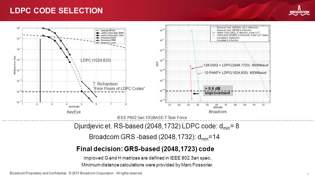 LDPC code selection KeyEye. T. Richardson. Error Floors of LDPC Codes LDPC (1024,833) Broadcom.