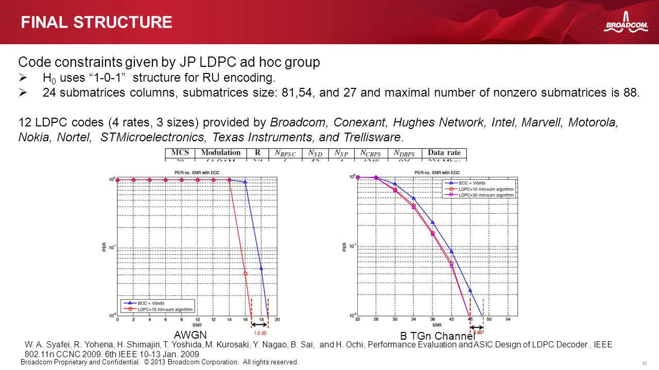 Final structure Code constraints given by JP LDPC ad hoc group