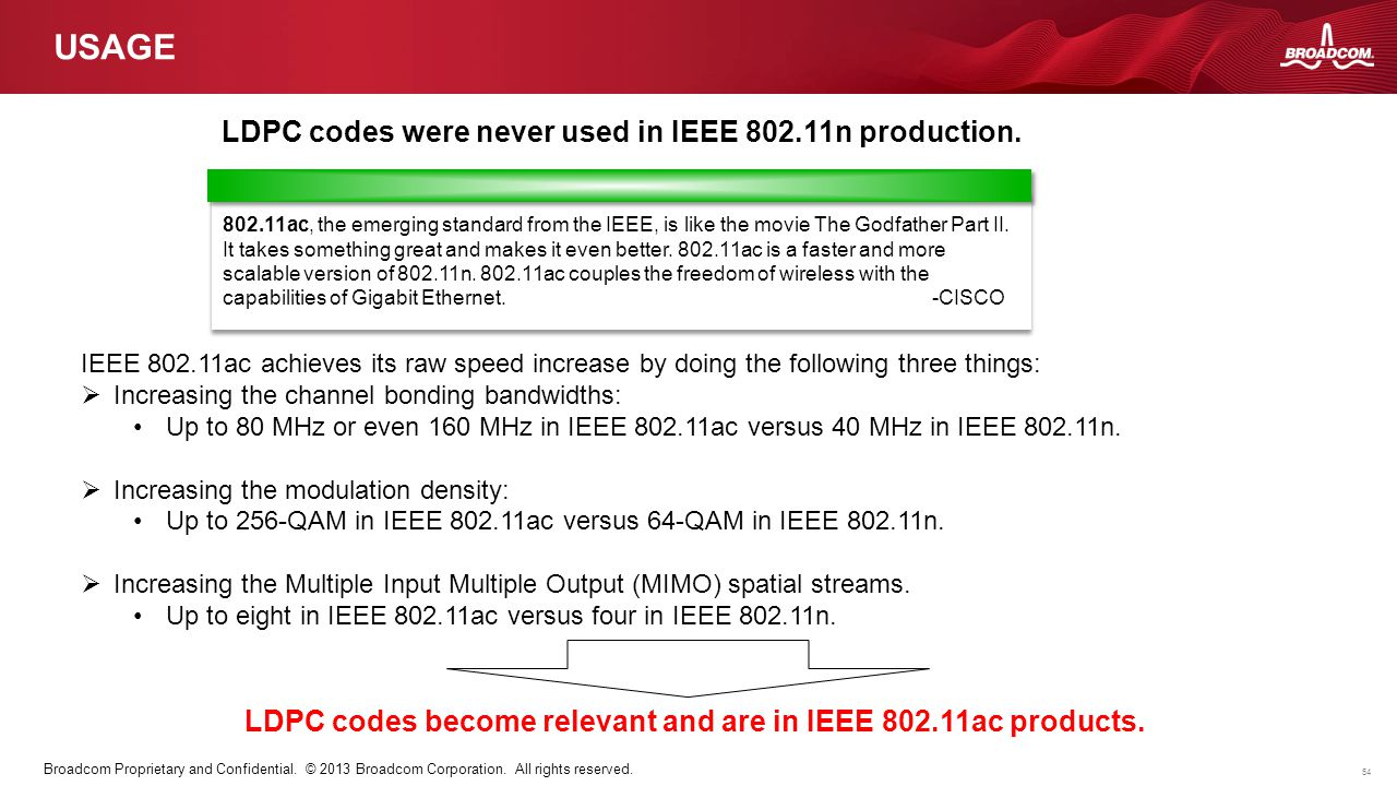 Usage LDPC codes were never used in IEEE 802.11n production.