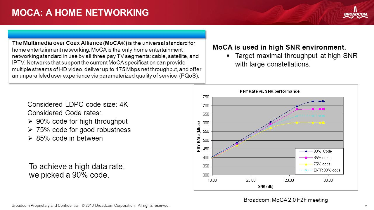 MoCA: a home networking