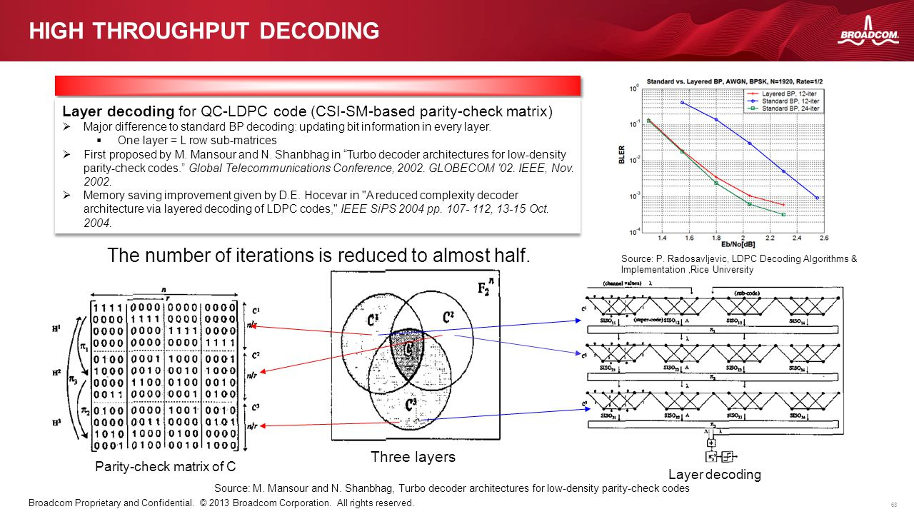 High throughput decoding