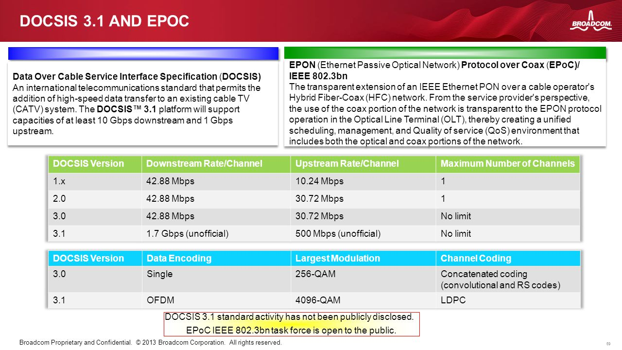 DOCSIS 3.1 and EPOC Data Over Cable Service Interface Specification (DOCSIS)