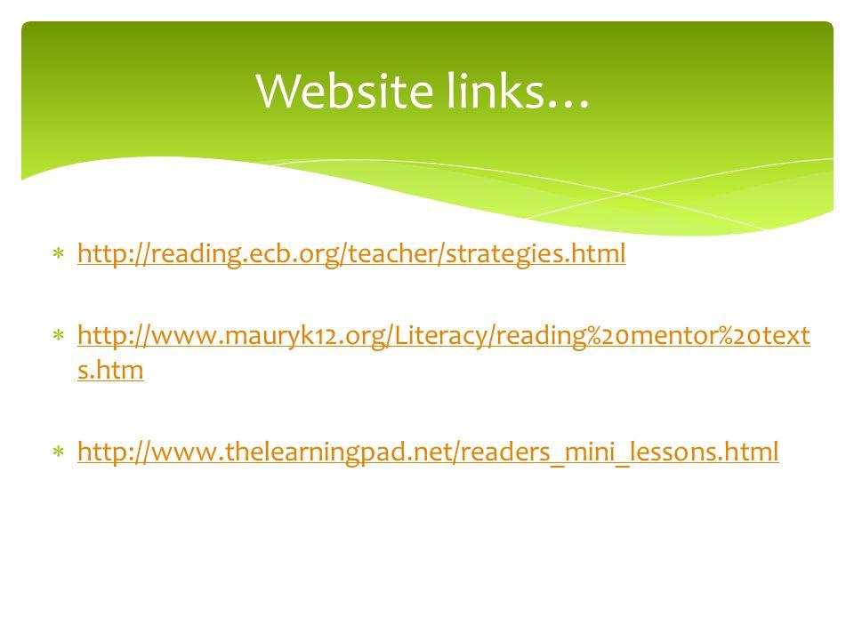 Website links… http://reading.ecb.org/teacher/strategies.html
