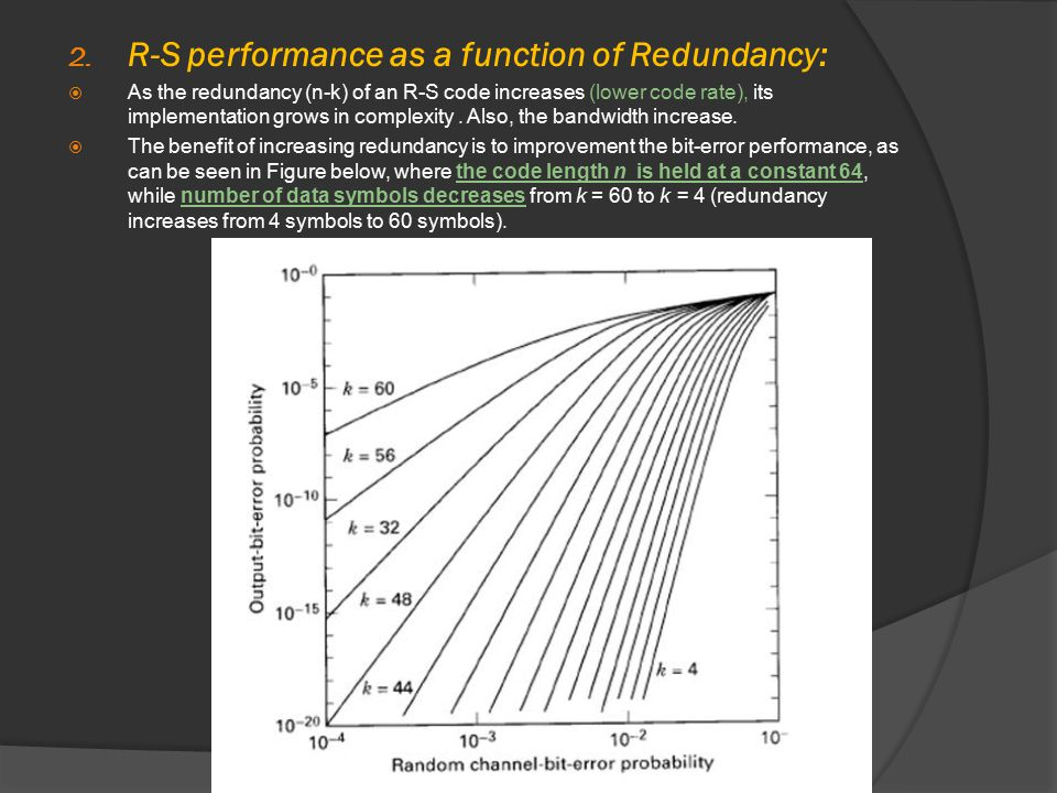 R-S performance as a function of Redundancy: