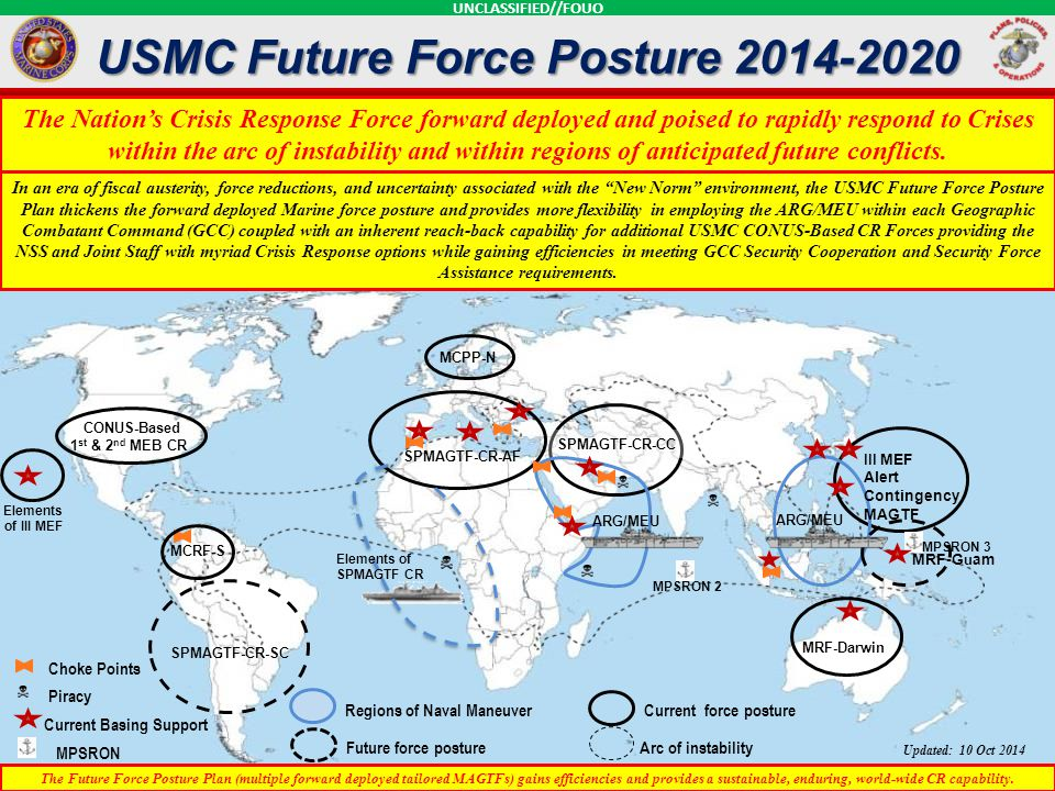 USMC Future Force Posture 2014-2020