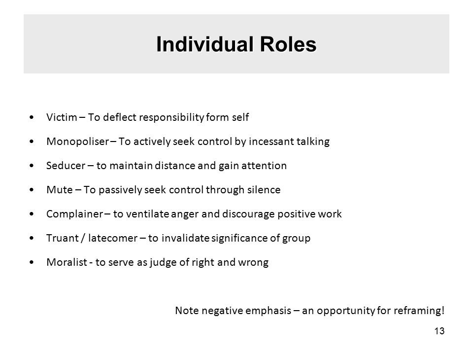 Individual Roles Victim – To deflect responsibility form self