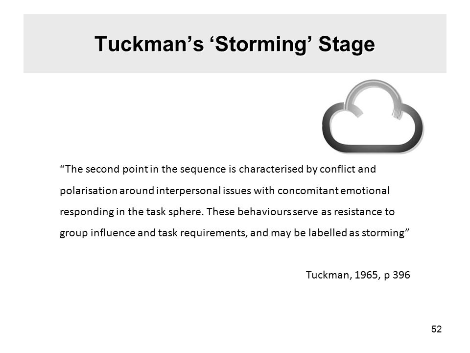 Tuckman's 'Storming' Stage