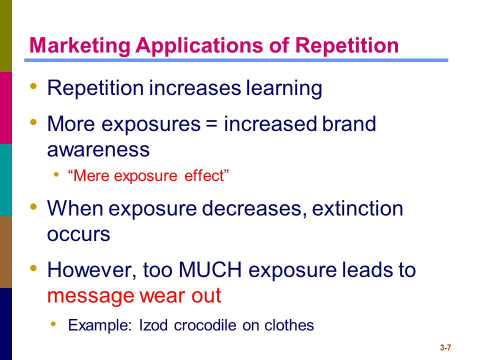 Marketing Applications of Repetition