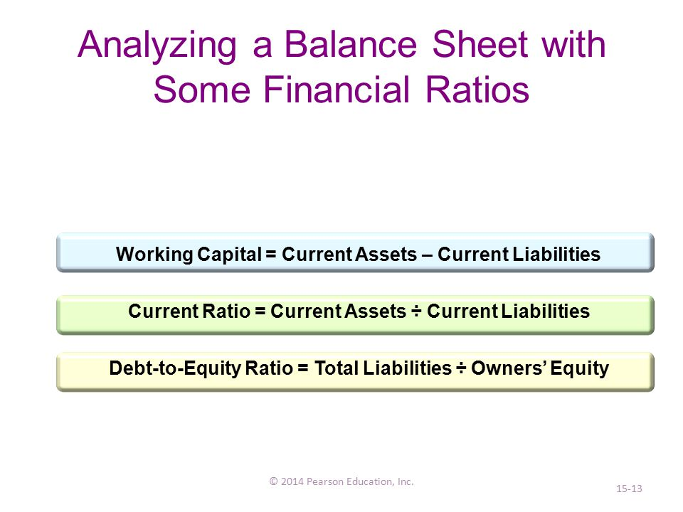 Analyzing a Balance Sheet with Some Financial Ratios