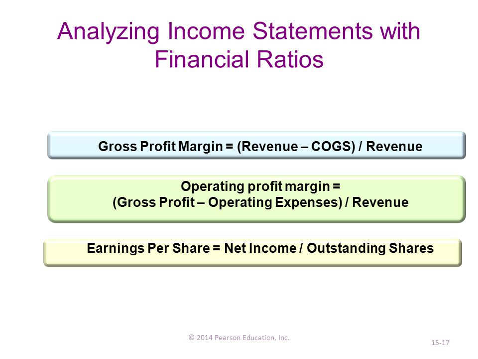 Analyzing Income Statements with Financial Ratios