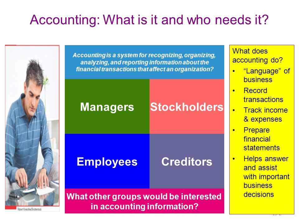Accounting: What is it and who needs it