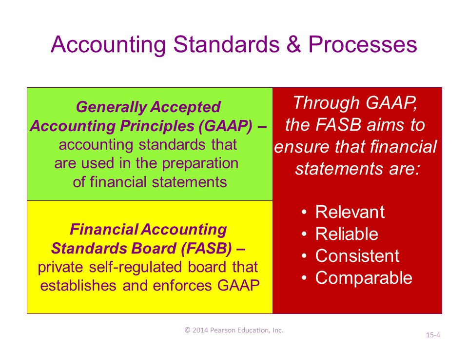 Accounting Standards & Processes
