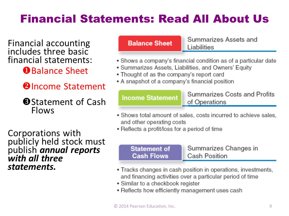 Financial Statements: Read All About Us