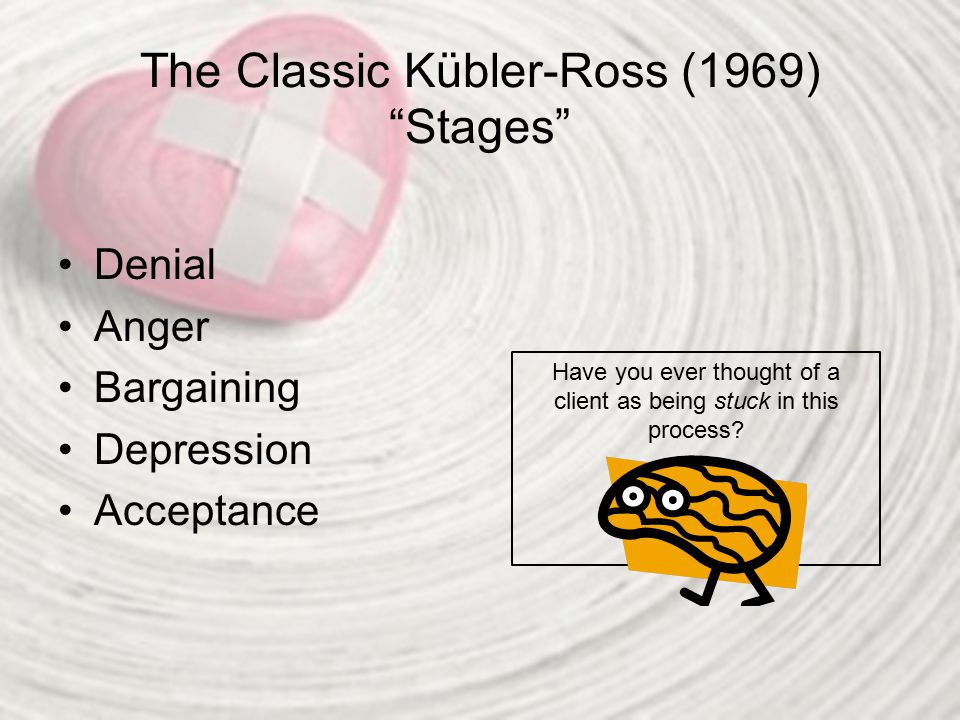 The Classic Kübler-Ross (1969) Stages