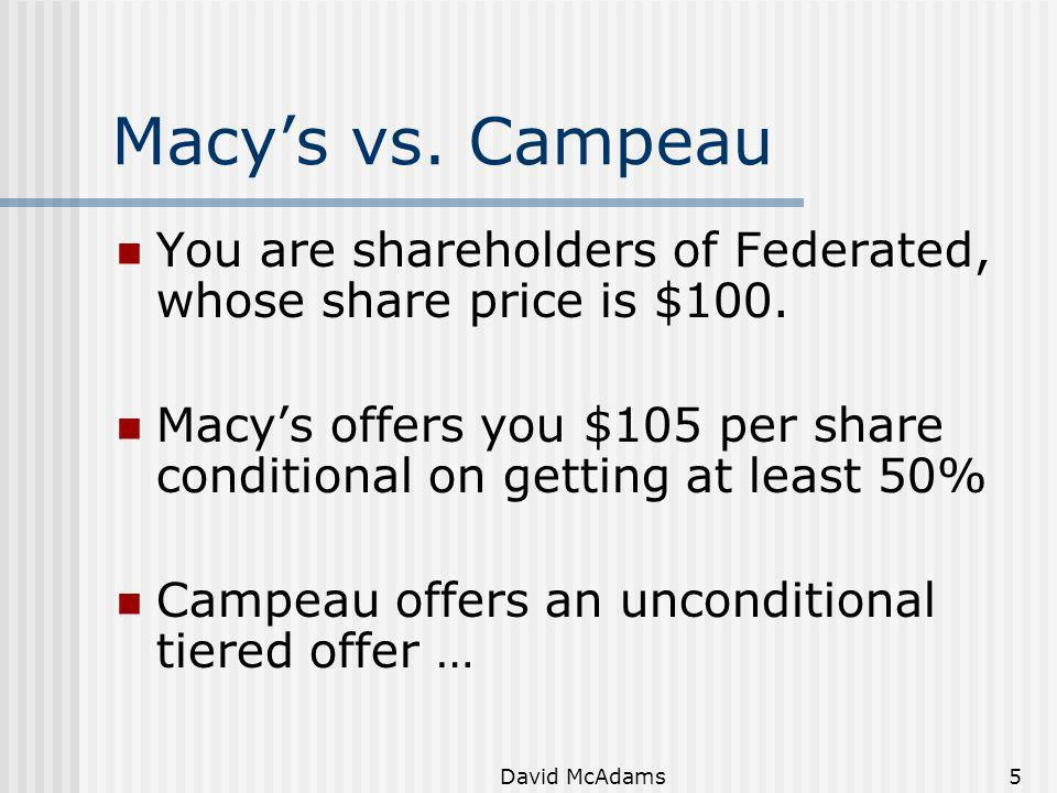 Macy's vs. Campeau You are shareholders of Federated, whose share price is $100.
