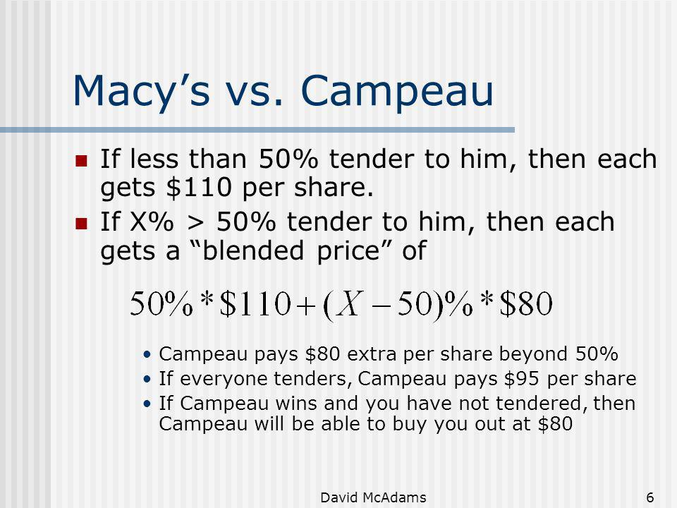 Macy's vs. Campeau If less than 50% tender to him, then each gets $110 per share. If X% > 50% tender to him, then each gets a blended price of.