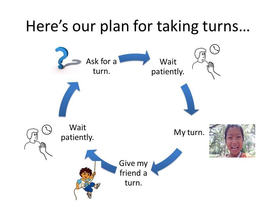 Here's our plan for taking turns…