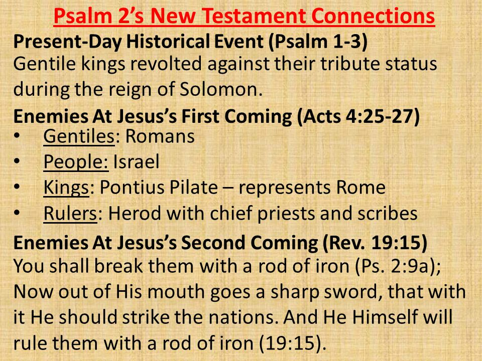 Psalm 2's New Testament Connections