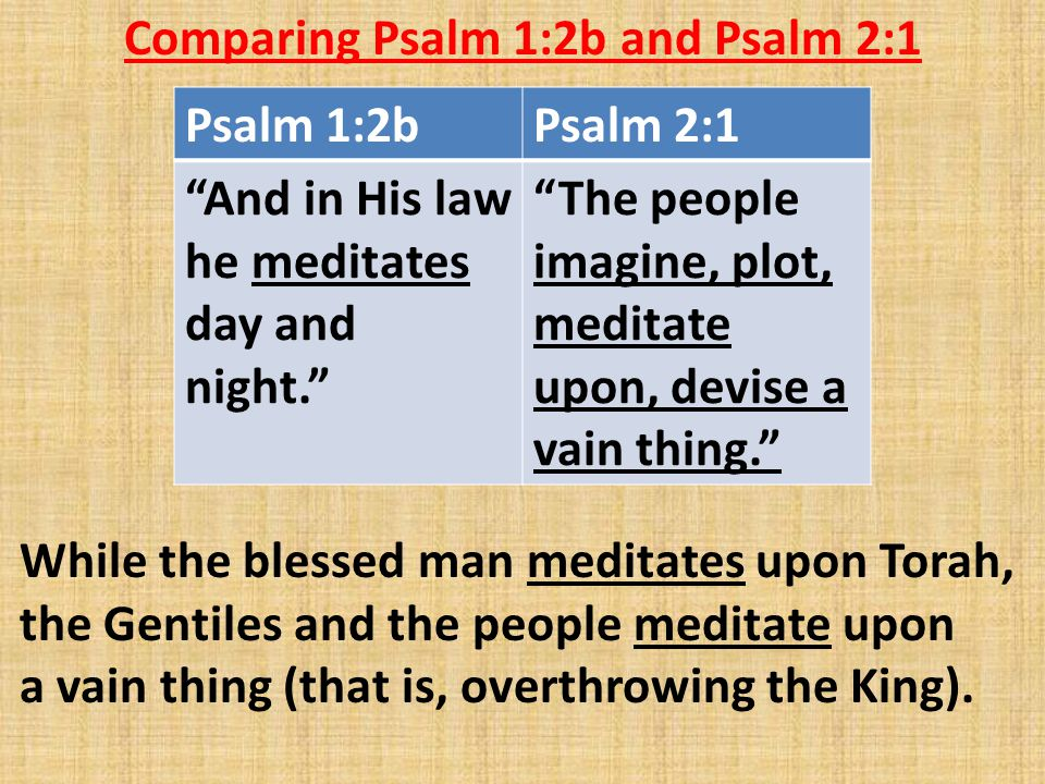 Comparing Psalm 1:2b and Psalm 2:1