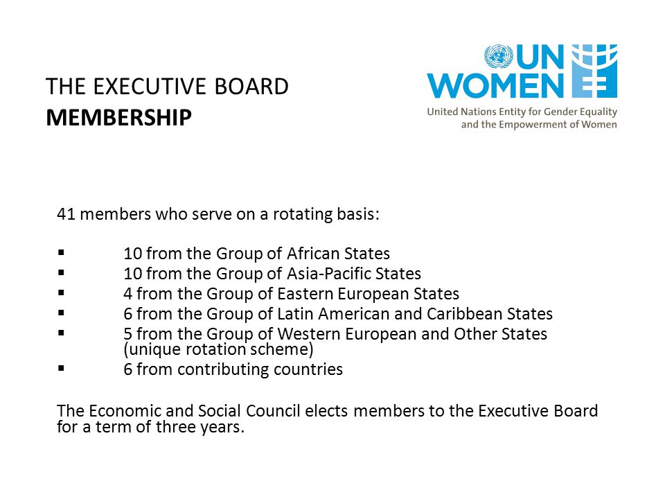 THE EXECUTIVE BOARD MEMBERSHIP