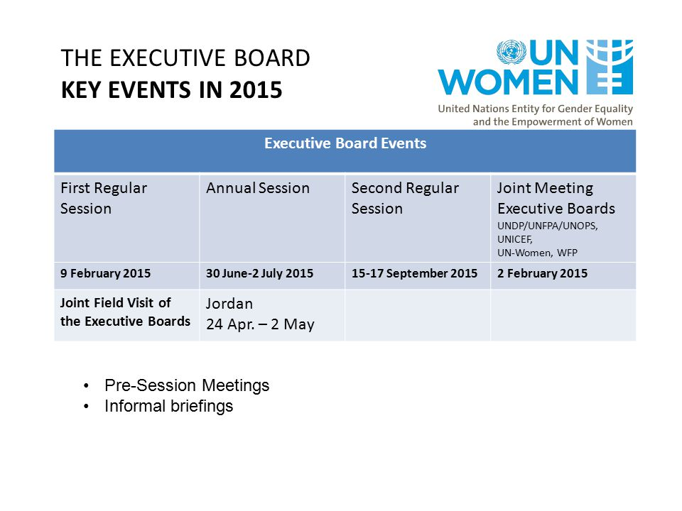 The Executive Board KEY EVENTS in 2015