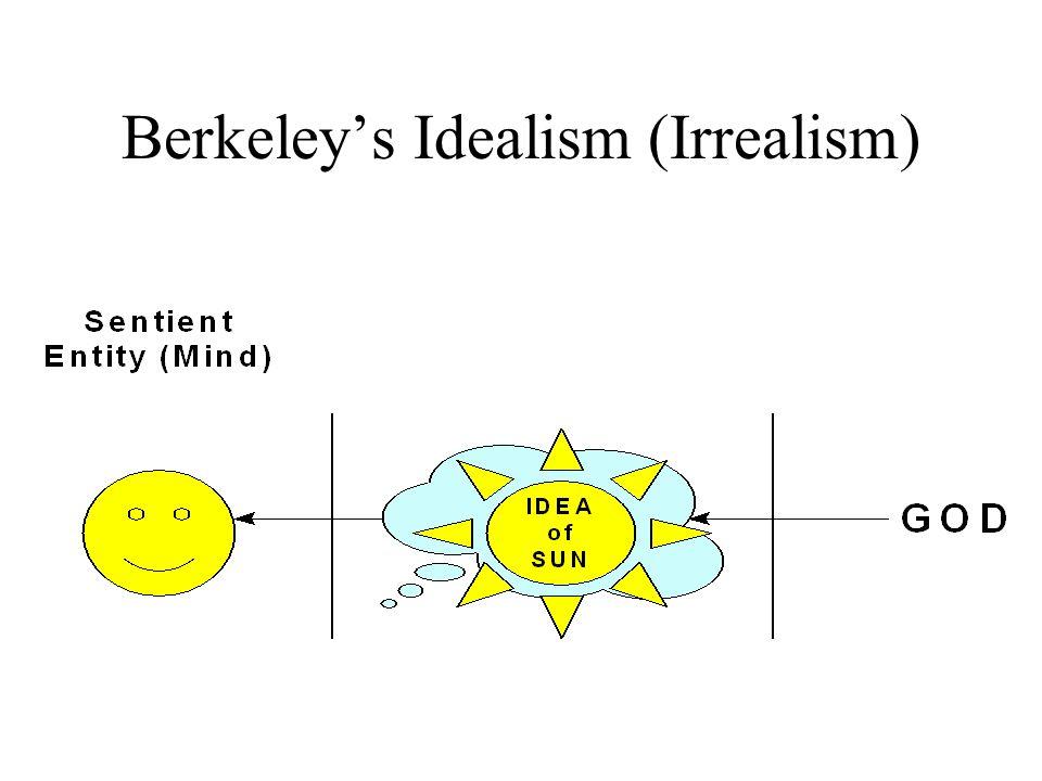 Berkeley's Idealism (Irrealism)