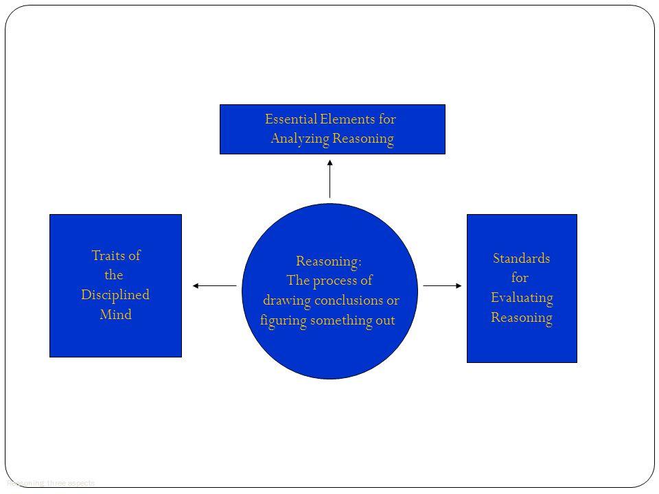 Reasoning: three aspects