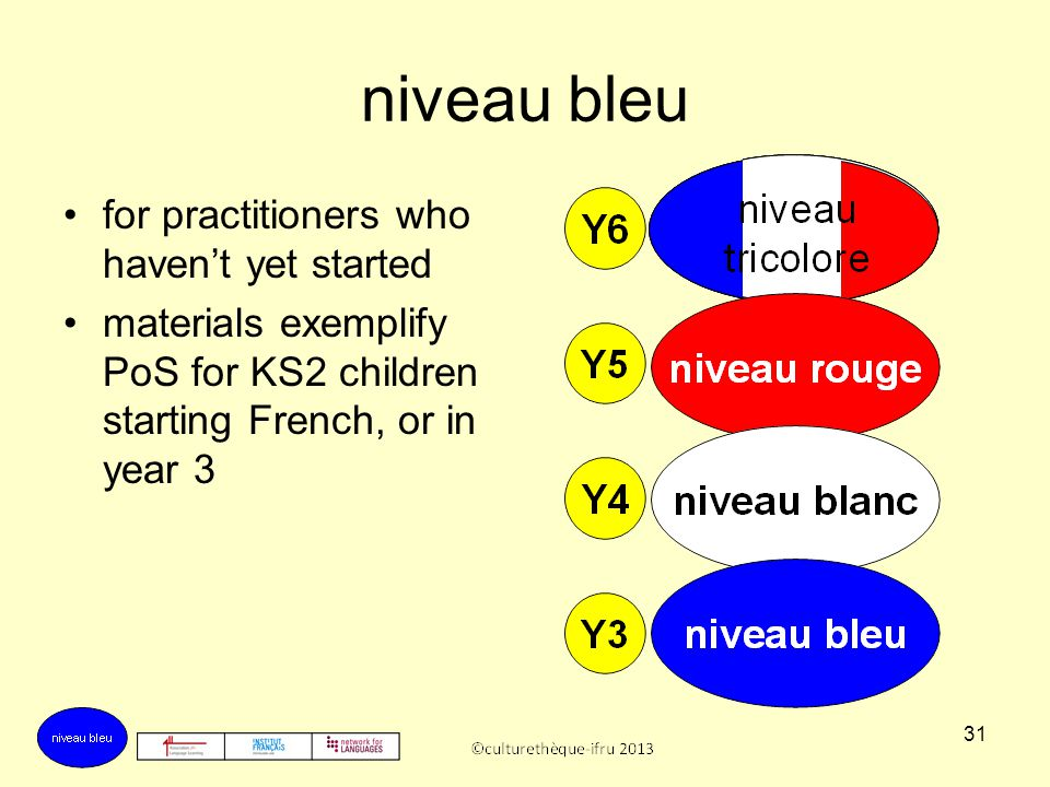 niveau bleu for practitioners who haven't yet started