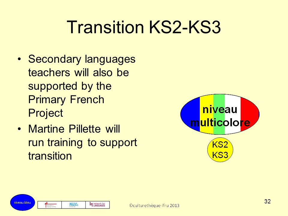 Transition KS2-KS3 Secondary languages teachers will also be supported by the Primary French Project.