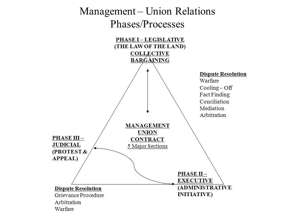 management distribution strategic alliance in distribution The successful management of a small logistics company critical success factors, strategic alliances distribution, the managing the.