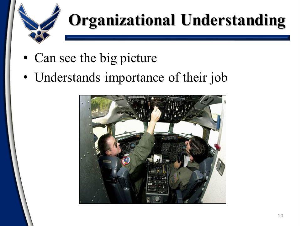 Organizational Understanding