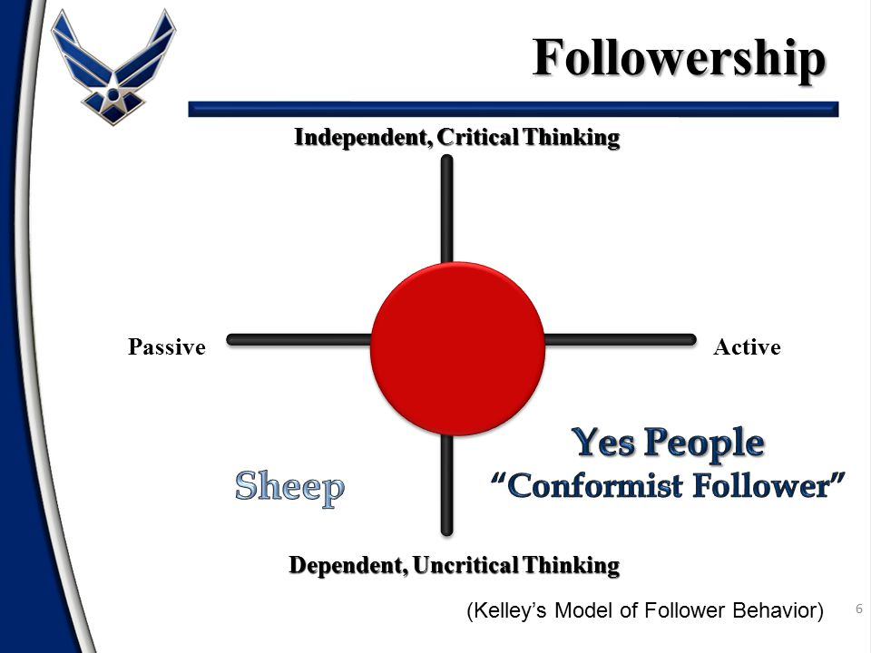 Followership Yes People Sheep Conformist Follower