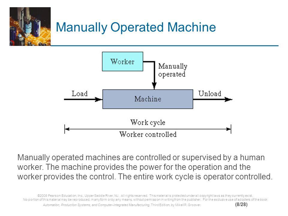 Manually Operated Machine