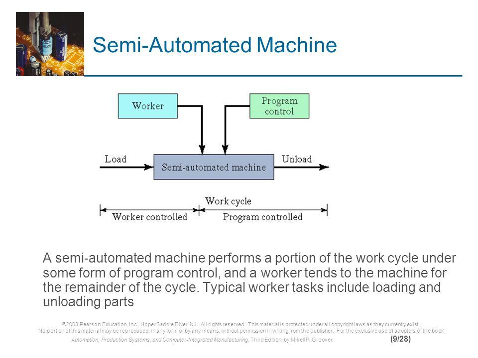 Semi-Automated Machine