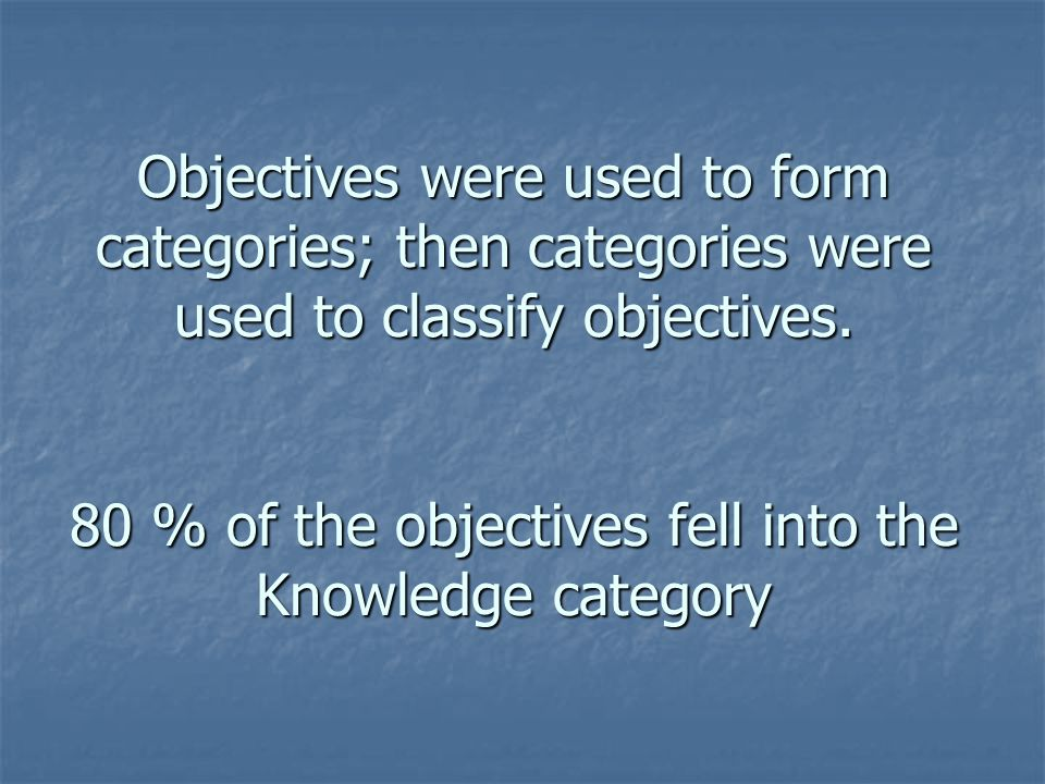 Objectives were used to form categories; then categories were used to classify objectives.
