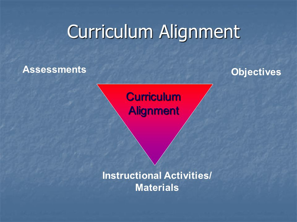 Instructional Activities/ Materials