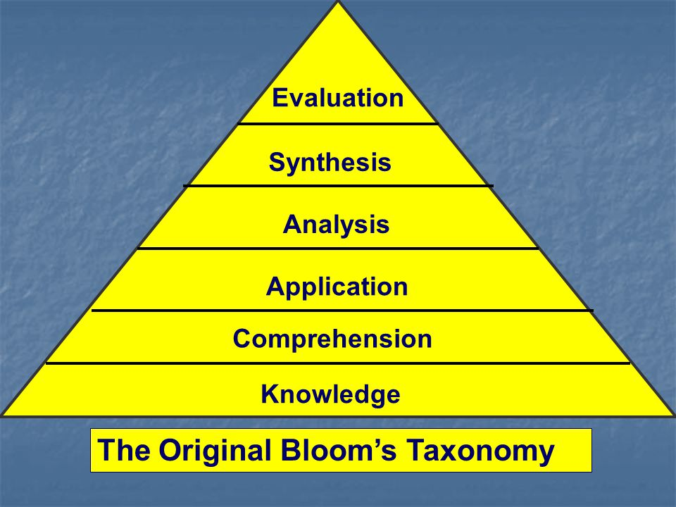The Original Bloom's Taxonomy The Original Bloom's Taxonomy