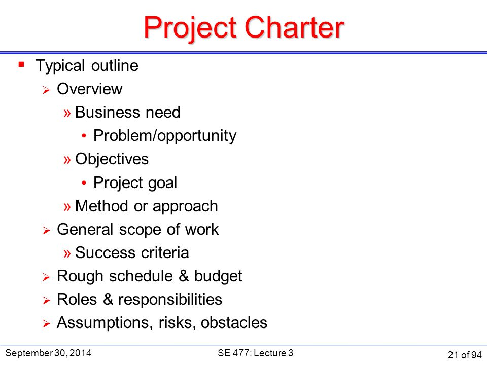 Project Charter Typical outline Overview Business need