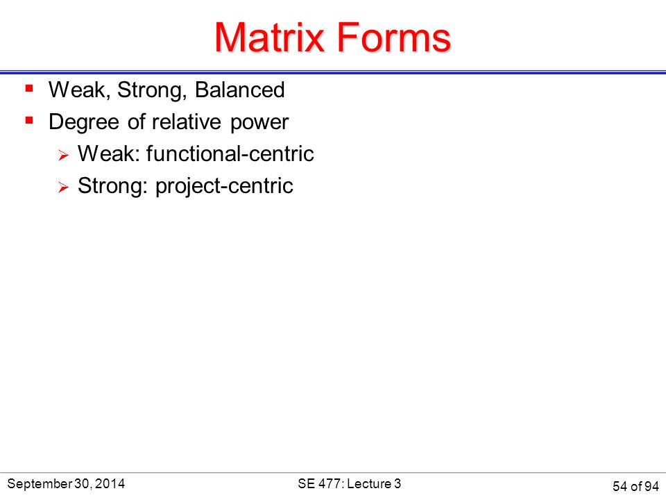 Matrix Forms Weak, Strong, Balanced Degree of relative power