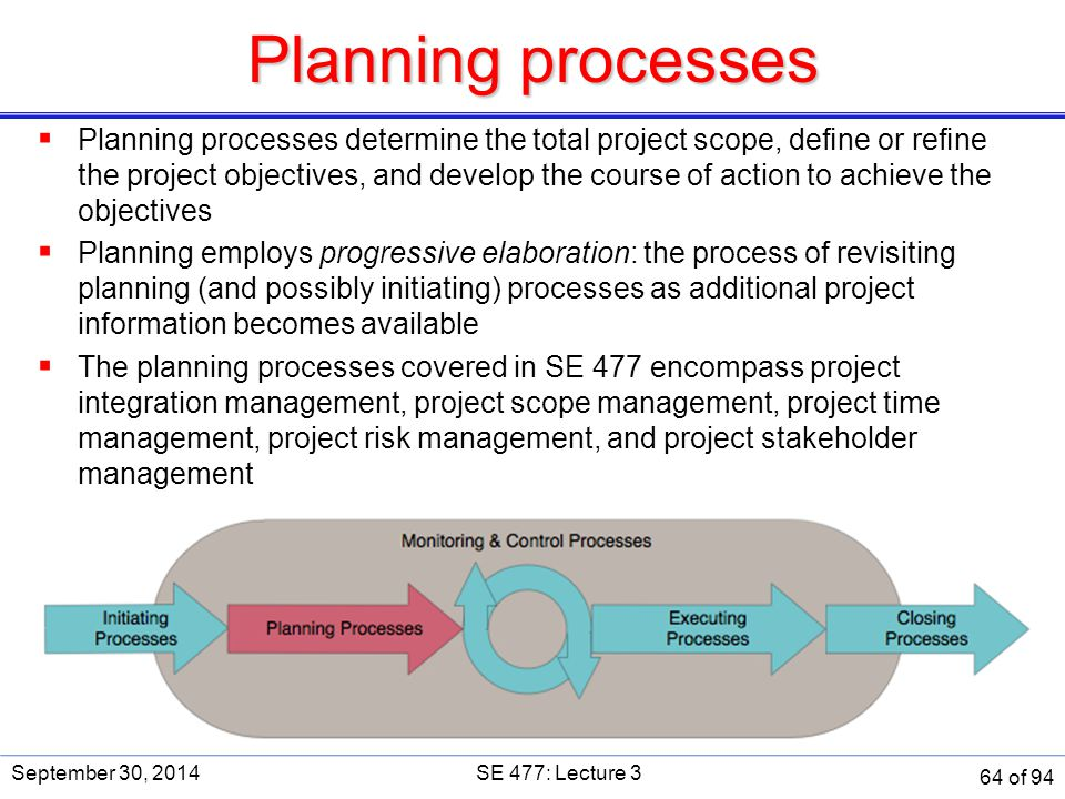Planning processes SE 477. September 30, 2014.