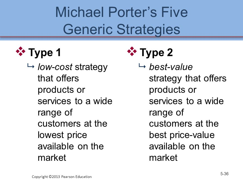 Michael Porter's Five Generic Strategies