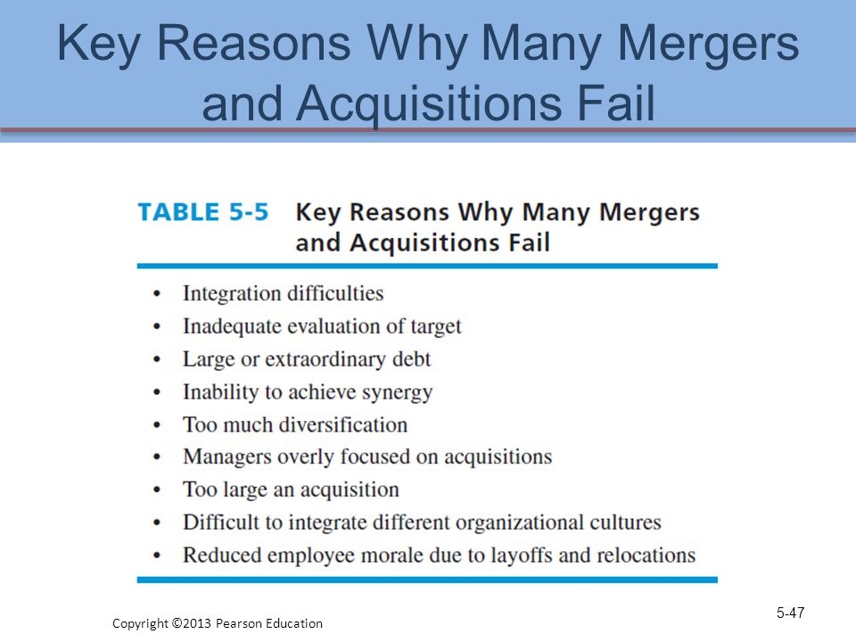 why 40 mergers joint ventures fail Acquisitions and mergers on shareholder value, the obvious question is what acquirers should do to mitigate the risk of failure and increase the probability of.