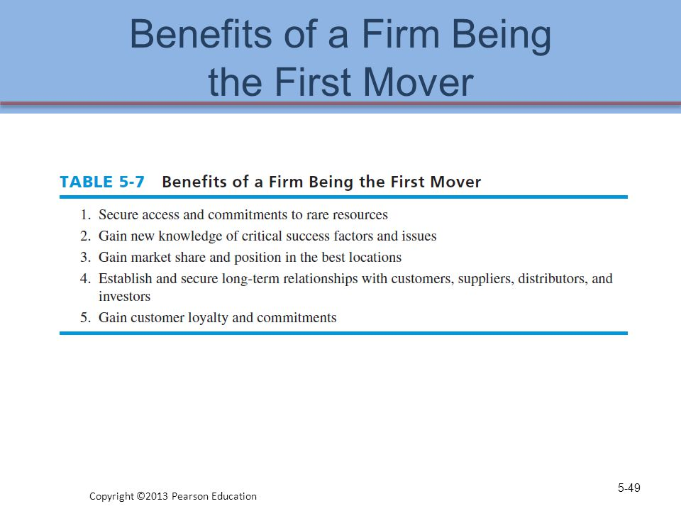 Benefits of a Firm Being the First Mover